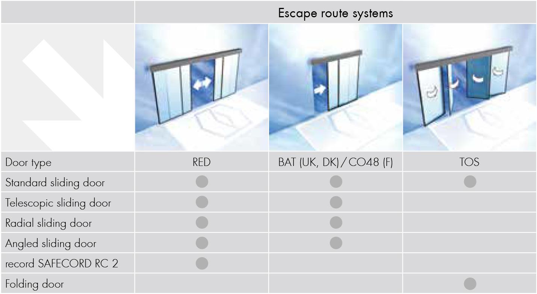 automatic-sliding-door-aluminum-diagram-3-record-system-20-mexim-aruba